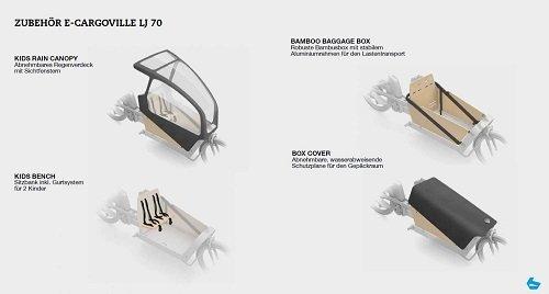 Bergamont Cargo Aufbauten 2020