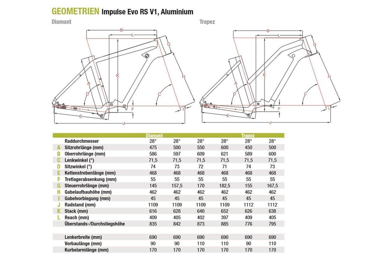 kalkhoff integrale i10 2017 28 zoll 17 fahrrad xxl. Black Bedroom Furniture Sets. Home Design Ideas