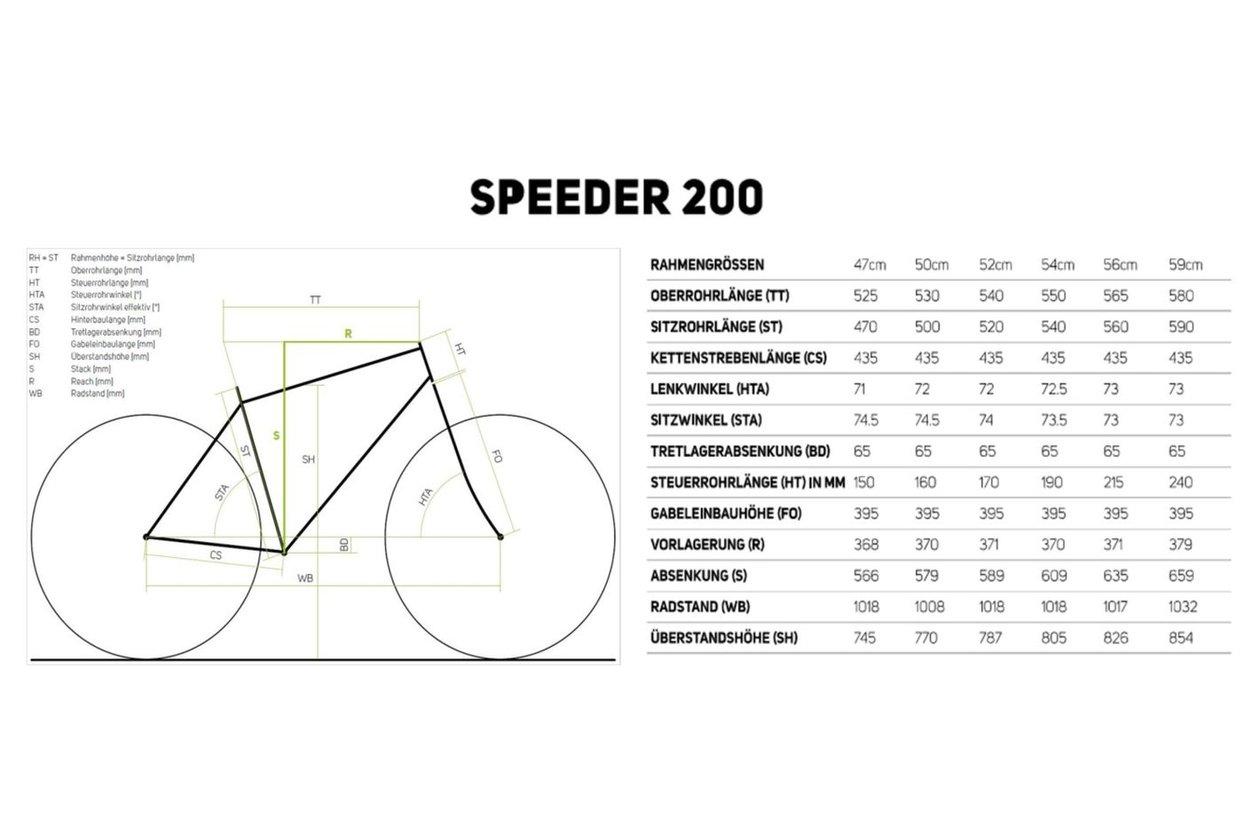 Merida Speeder 200 2017 28 Zoll bestellen | Fahrrad XXL