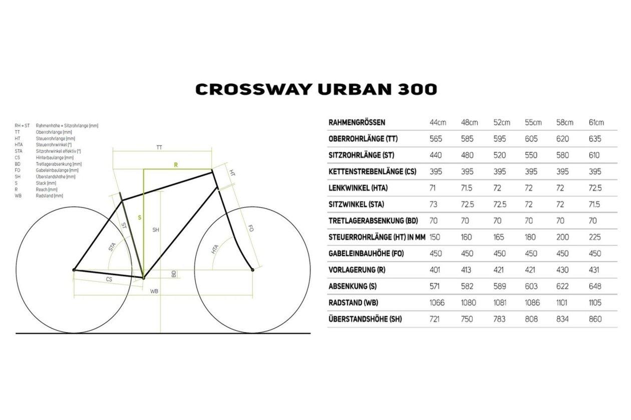 Großzügig Fahrradrahmen Abmessungen Erklärt Ideen ...