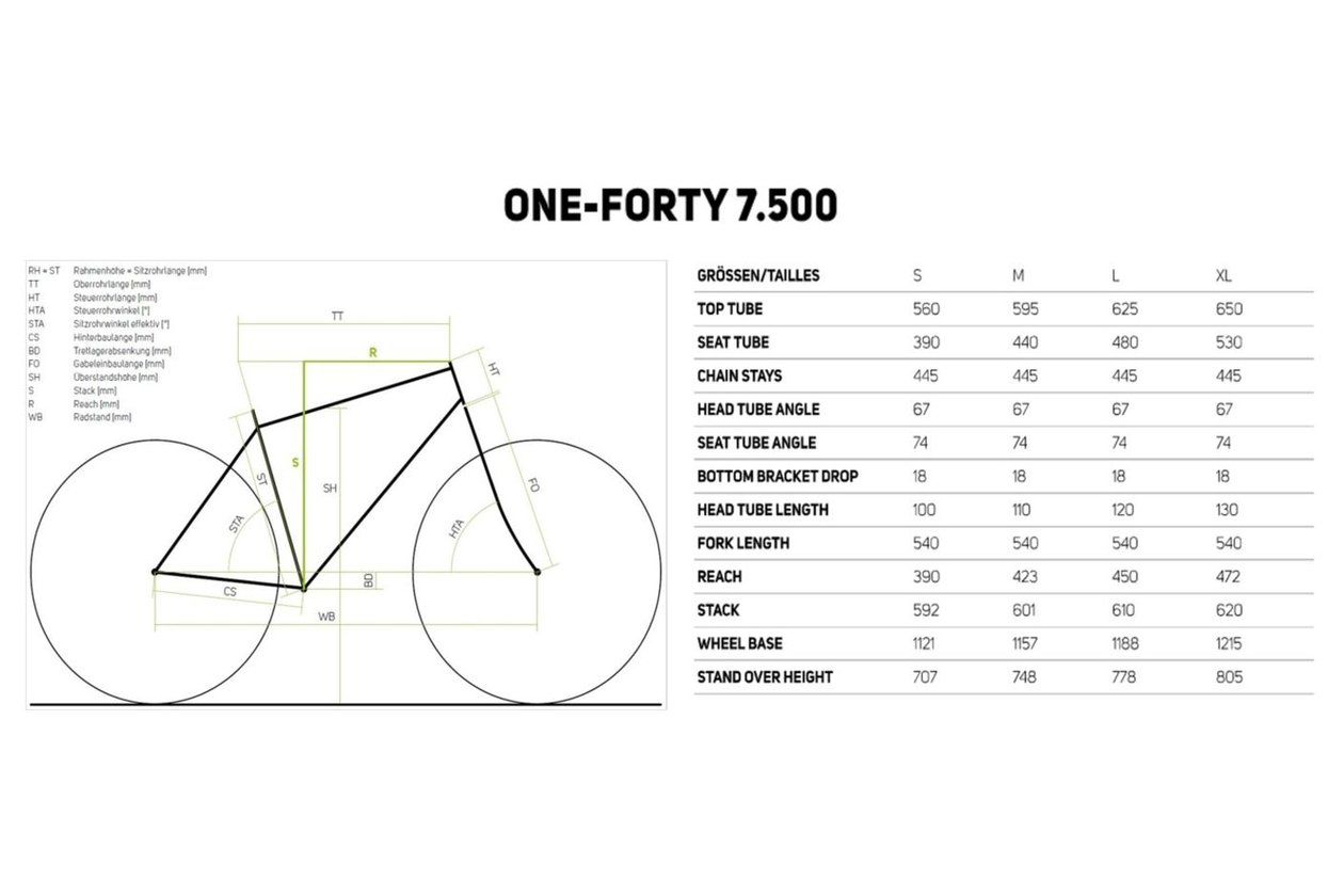 Merida One-Forty 7.500 - 2017 - 27,5 Zoll - Fully