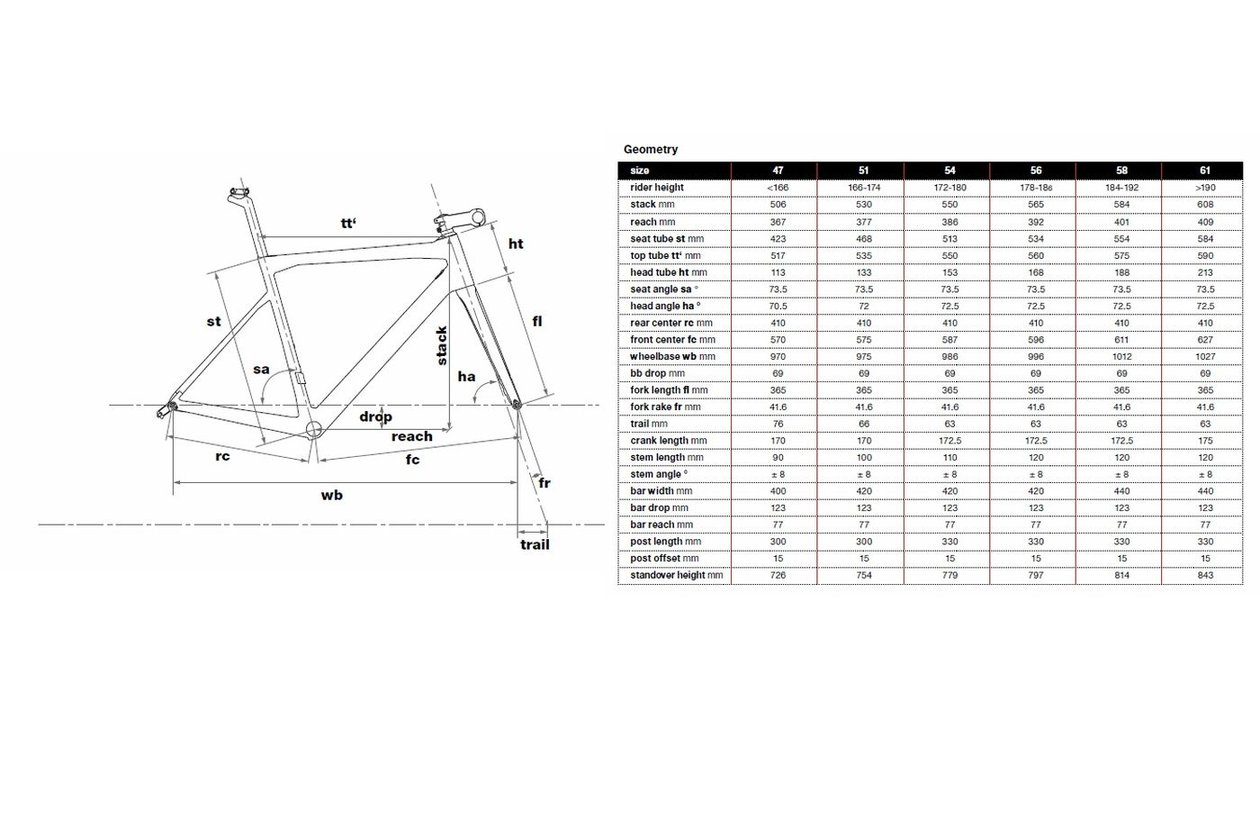 BMC Roadmachine 02 TWO 2019 28 Zoll bestellen | Fahrrad XXL