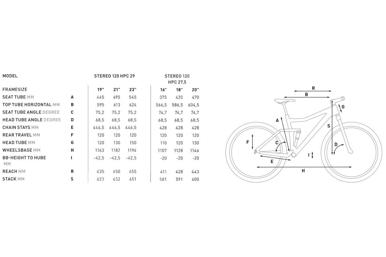 cube stereo 120 hpc race 2017 29 zoll kaufen fahrrad xxl. Black Bedroom Furniture Sets. Home Design Ideas