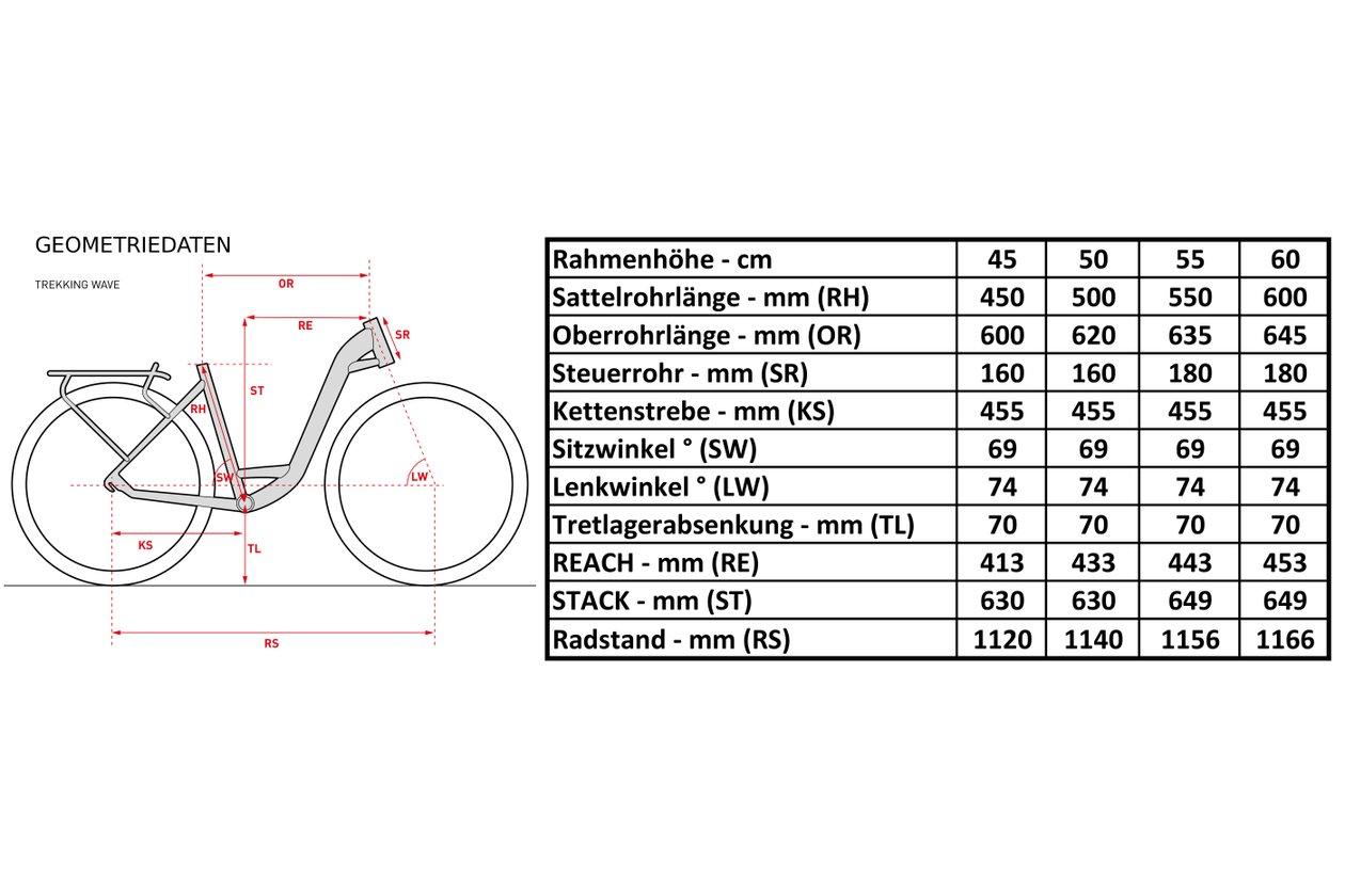 Carver Tour 140 28 Zoll -10% | Fahrrad XXL