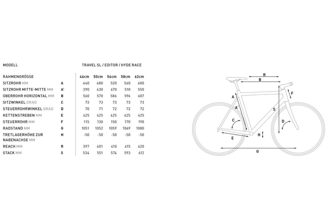 Cube Travel SL 2018 28 Zoll günstig kaufen   Fahrrad XXL