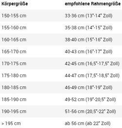 Mountainbike welche rahmengröße