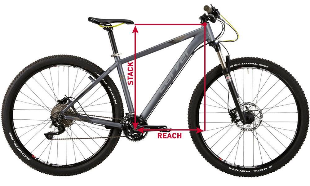 mountainbike sitzposition fahrrad xxl. Black Bedroom Furniture Sets. Home Design Ideas