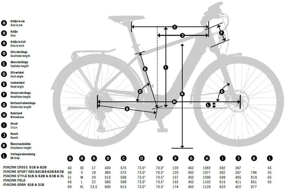 E-Bikes/e-bike: KTM  Macina Sport ABS Schwarz Modell 2021