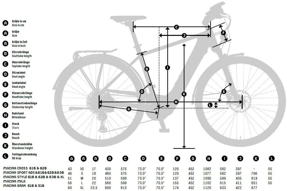 E-Bikes/e-bike: KTM  Macina Style 620 Grau Modell 2020