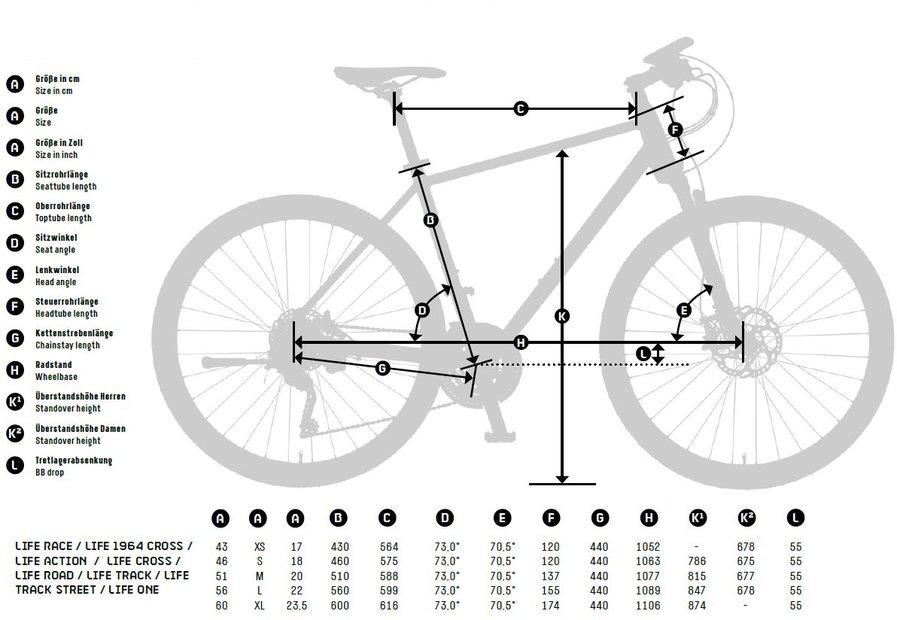 Fahrräder/citybike: KTM  Life 8 Belt Schwarz Modell 2020