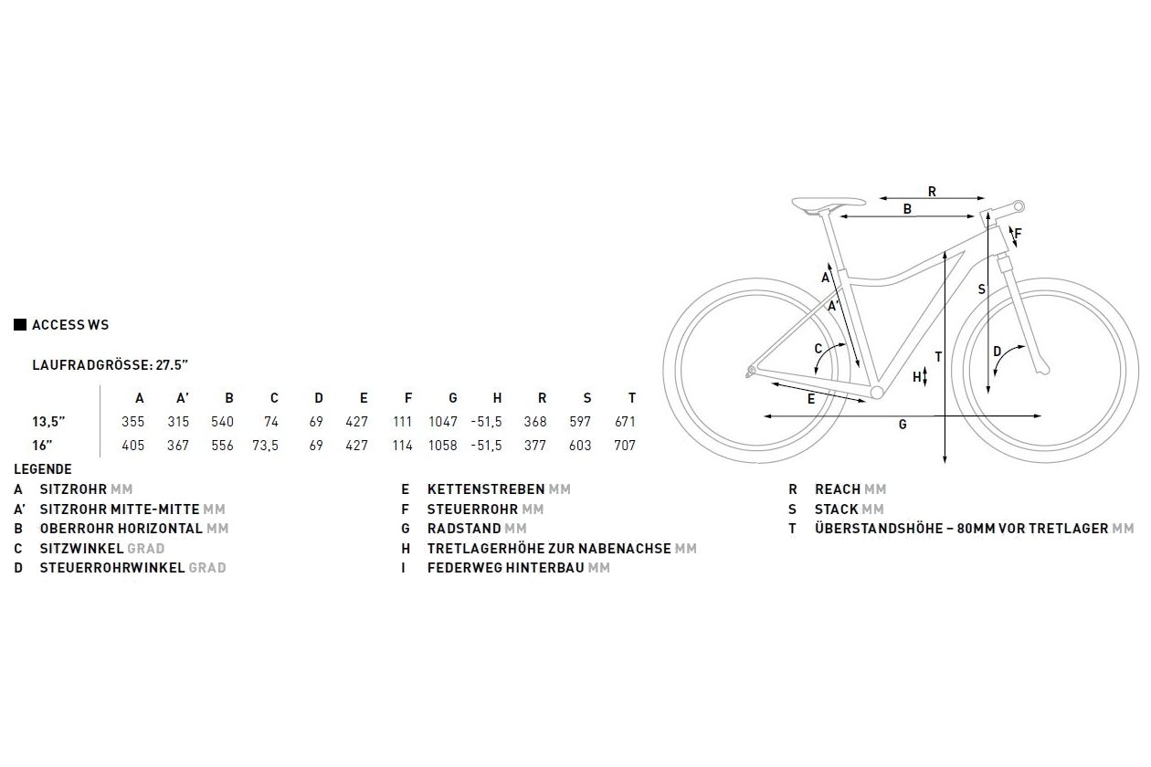 cube access ws sl eagle kaufen fahrrad xxl. Black Bedroom Furniture Sets. Home Design Ideas