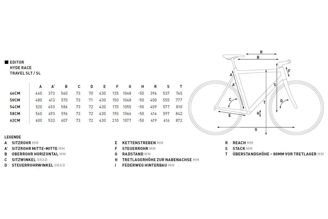 cube travel sl 2019 28 zoll bestellen fahrrad xxl. Black Bedroom Furniture Sets. Home Design Ideas